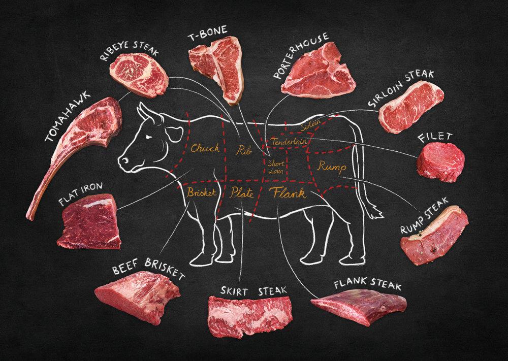 Tagli bovini: introduzione al corso di macelleria